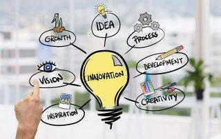 Innovation business ideas